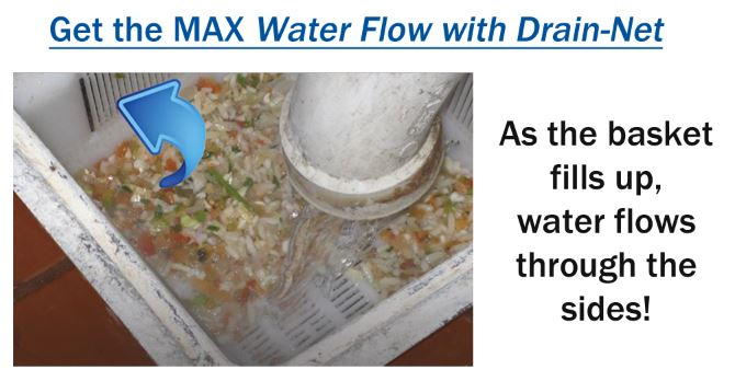 max water flow with a drain basket
