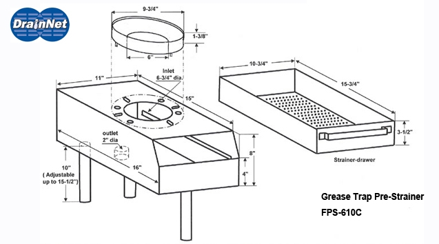 commercial grease trap diagram