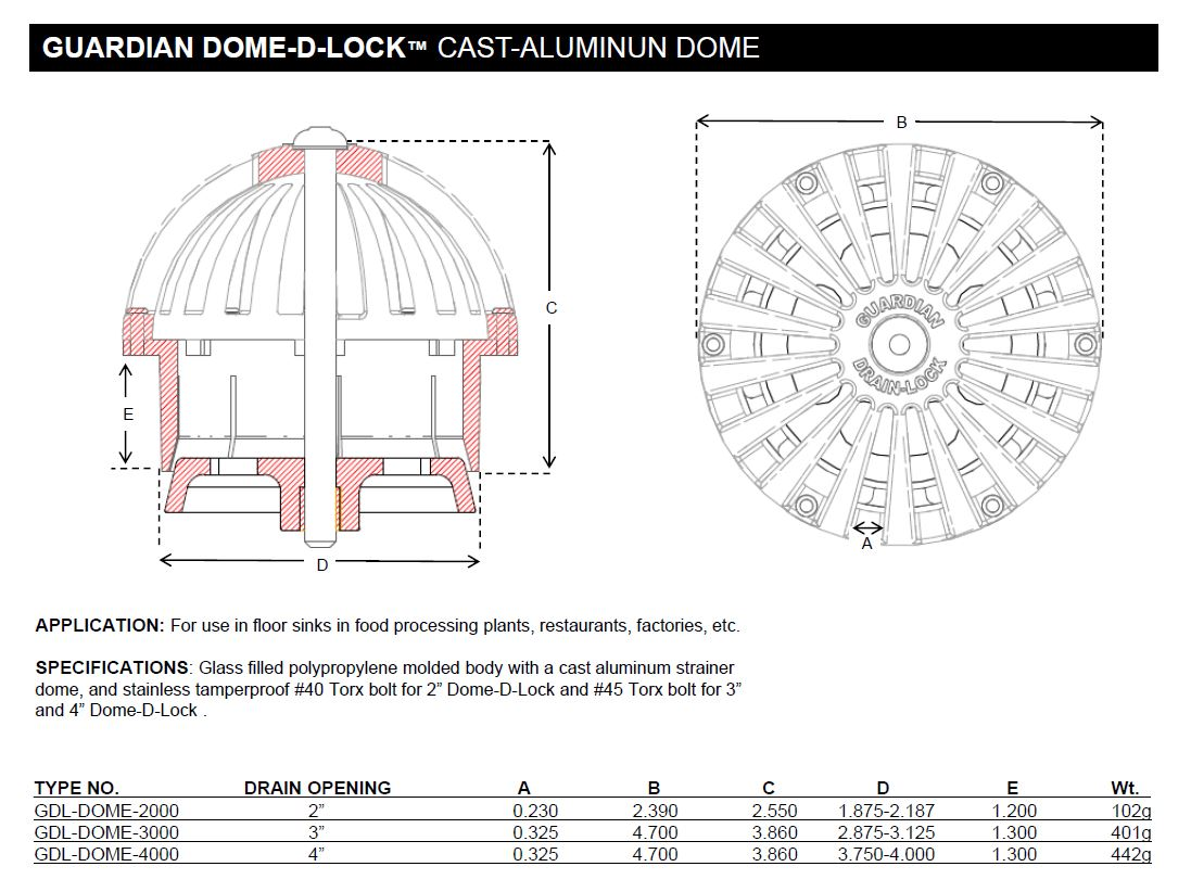 Guardian Dome D-LOCK Locking Dome Strainer
