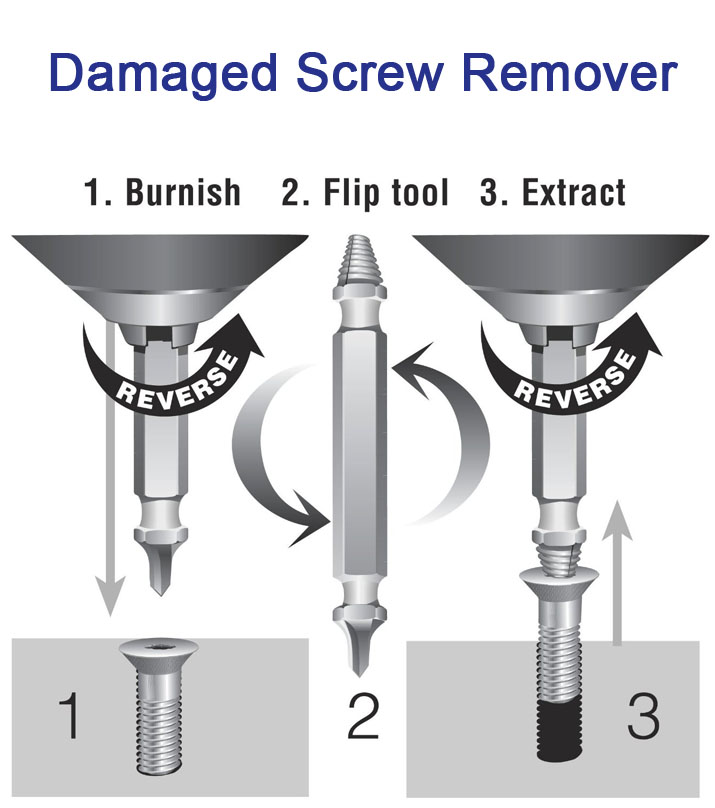 stripped screw removal for floor drains