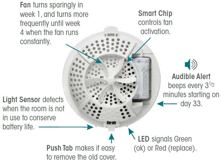 easy fresh fan dispenser air freshener