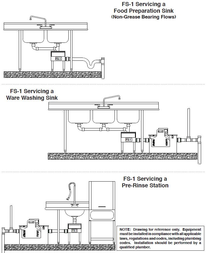 food scrapper diagram with grease trap