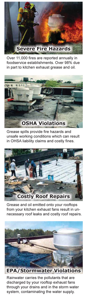 Restaurant Rooftop grease hazards