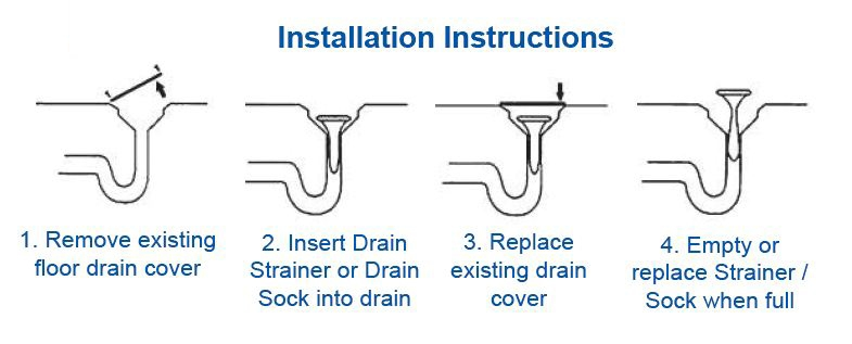 Installation Instructions for Stainless Steel Floor Drain Strainer