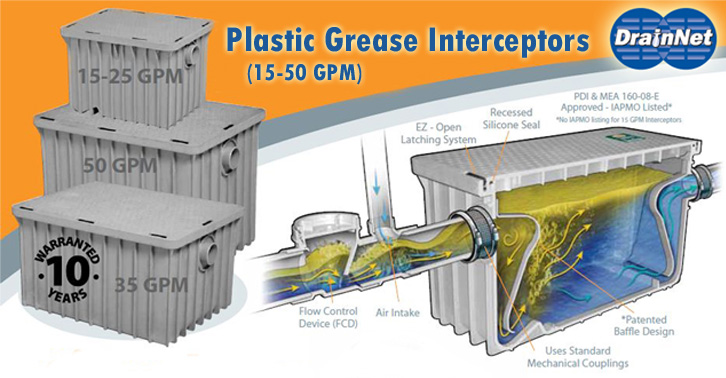 Manual Grease Trap - Plastic