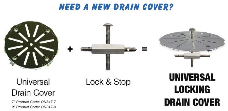 need a new drain cover replacement that locks