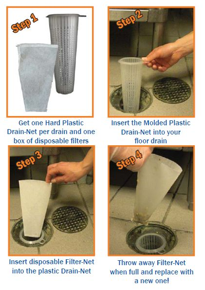 Easy-Clean Drain-Net System