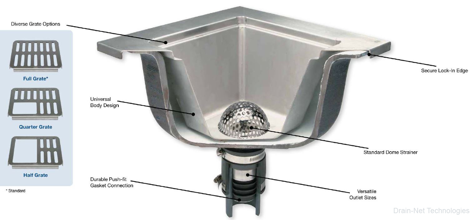 how to replace rusty floor sinks with stainless steel liner