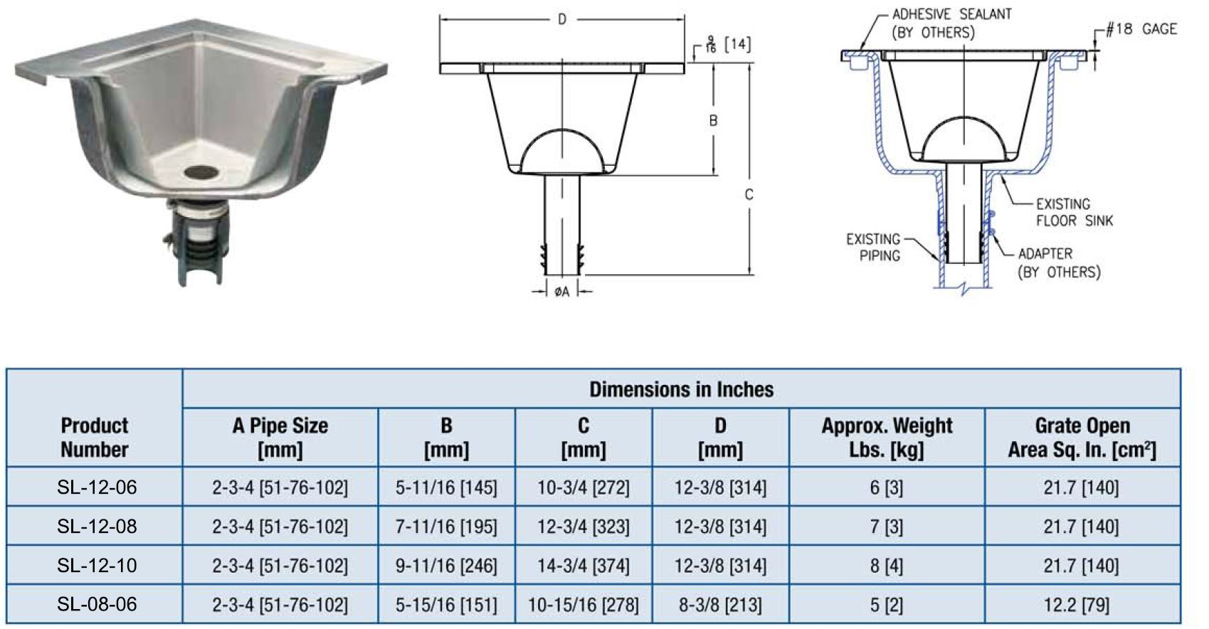 size guide for floor sink liner