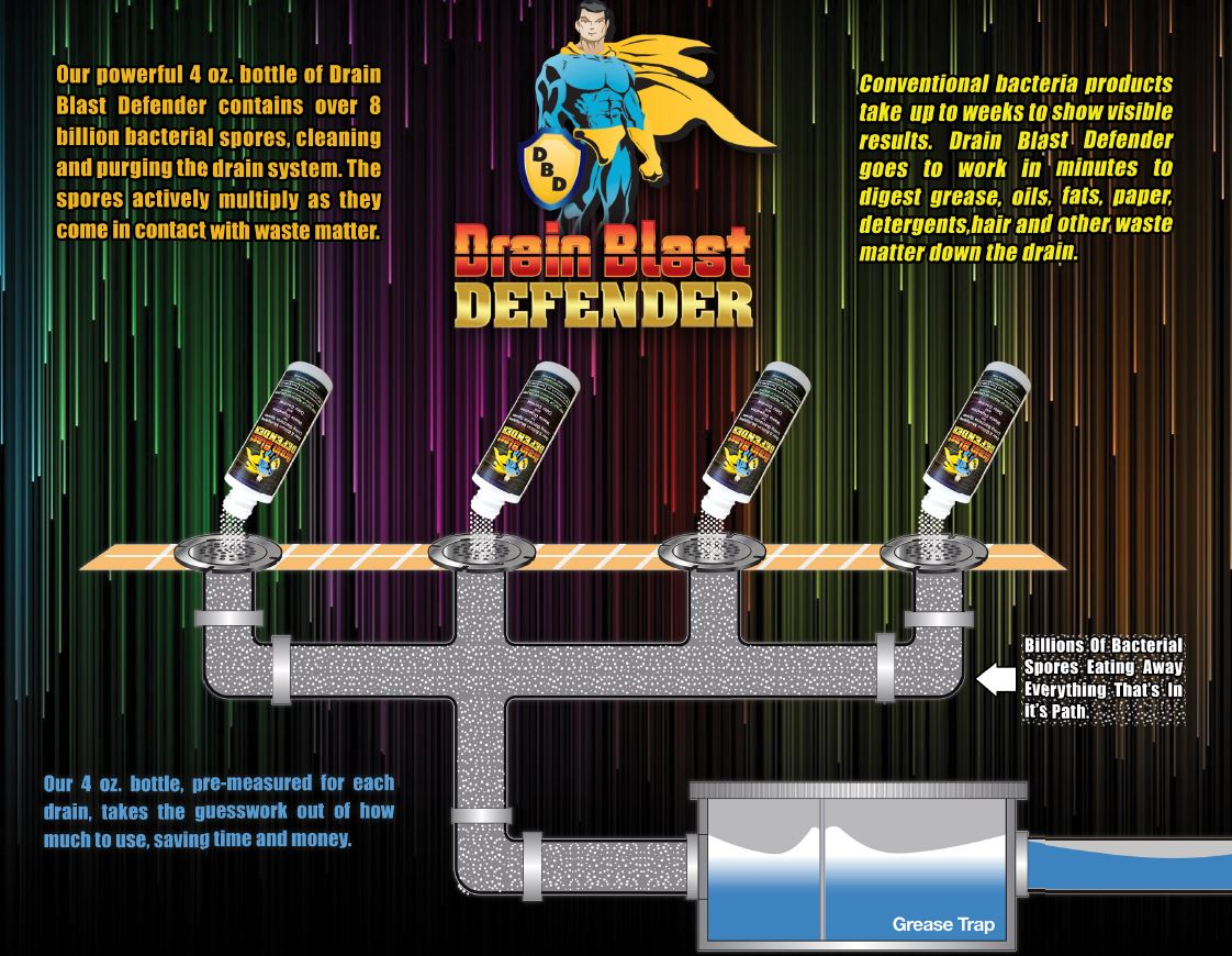drain blast defender for FOG in drains