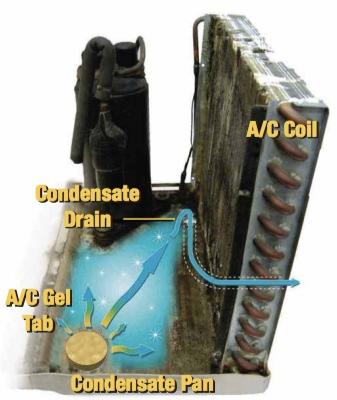 air condition drain pan tablet
