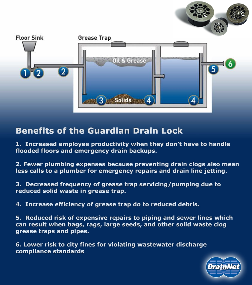 Benefits of the Drain Lock