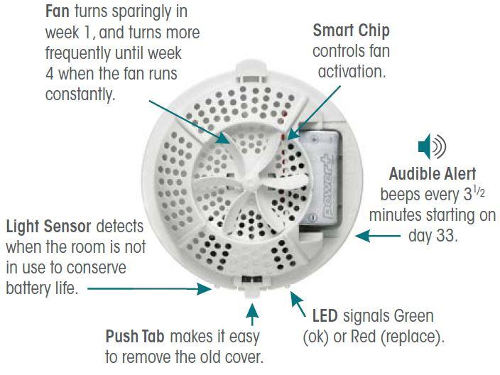 Easy Fresh 20    Fan    Dispenser  Restroom Air Freshener