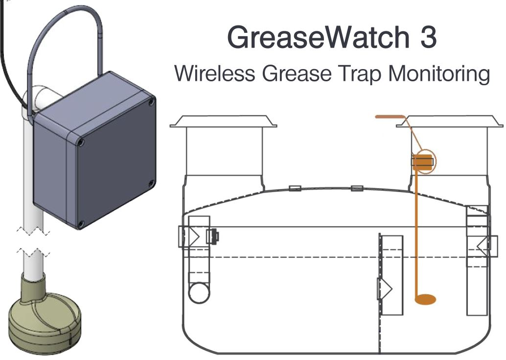 Tank Vision Grease And Sludge Monitor For Grease Traps And Grease