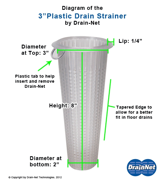 Plastic Floor Drain Strainer to prevent drain clogs - Drain-Net ...