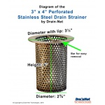 3x4_perf_strainer-diagram-web